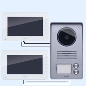 2-Draht-Video-t-rsprechnalage-2-Familien-Vimar-k40911