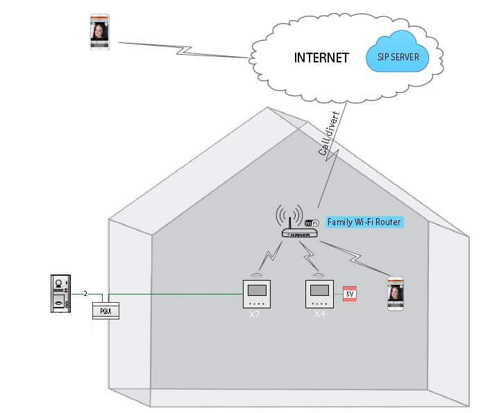Anschluss-X-System-_Schema