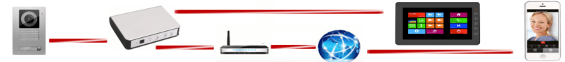 Neostar_Video-Tuersprechanlage_mit_Smartphone_anbindung